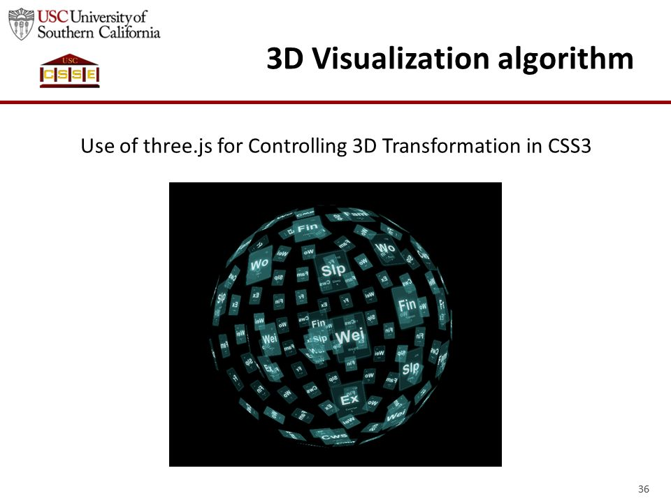 36 3D Visualization algorithm Use of three.js for Controlling 3D Transformation in CSS3