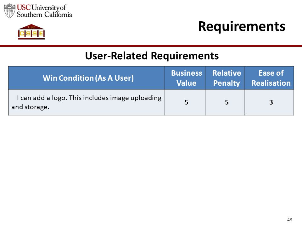 43 Requirements Win Condition (As A User) Business Value Relative Penalty Ease of Realisation I can add a logo. This includes image uploading and stor