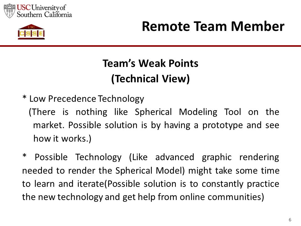 6 Remote Team Member Team's Weak Points (Technical View) * Low Precedence Technology (There is nothing like Spherical Modeling Tool on the market.