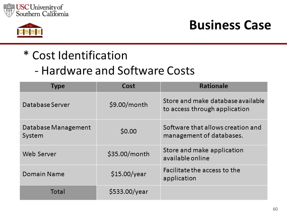 60 Business Case * Cost Identification - Hardware and Software Costs TypeCostRationale Database Server$9.00/month Store and make database available to access through application Database Management System $0.00 Software that allows creation and management of databases.