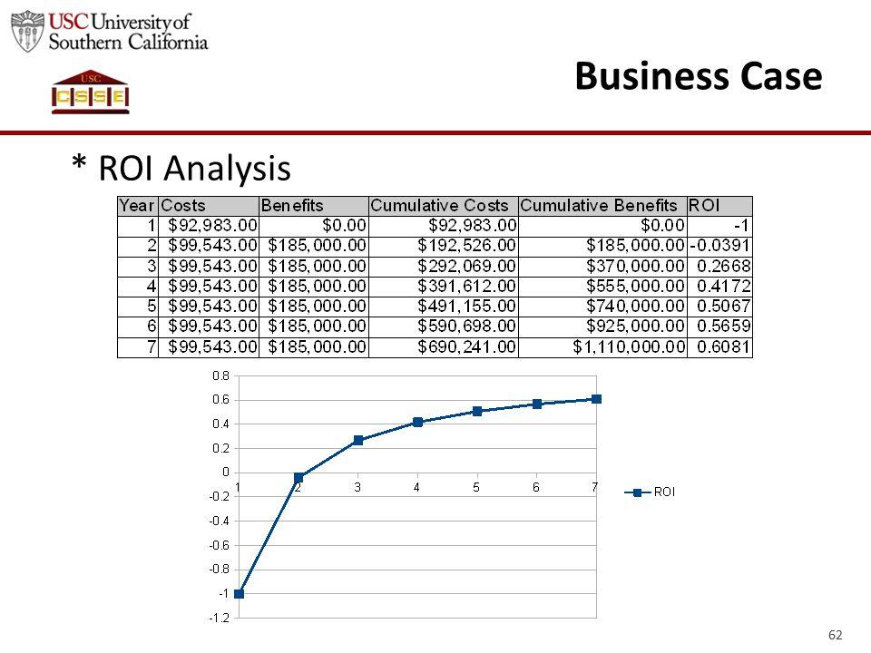 62 Business Case * ROI Analysis