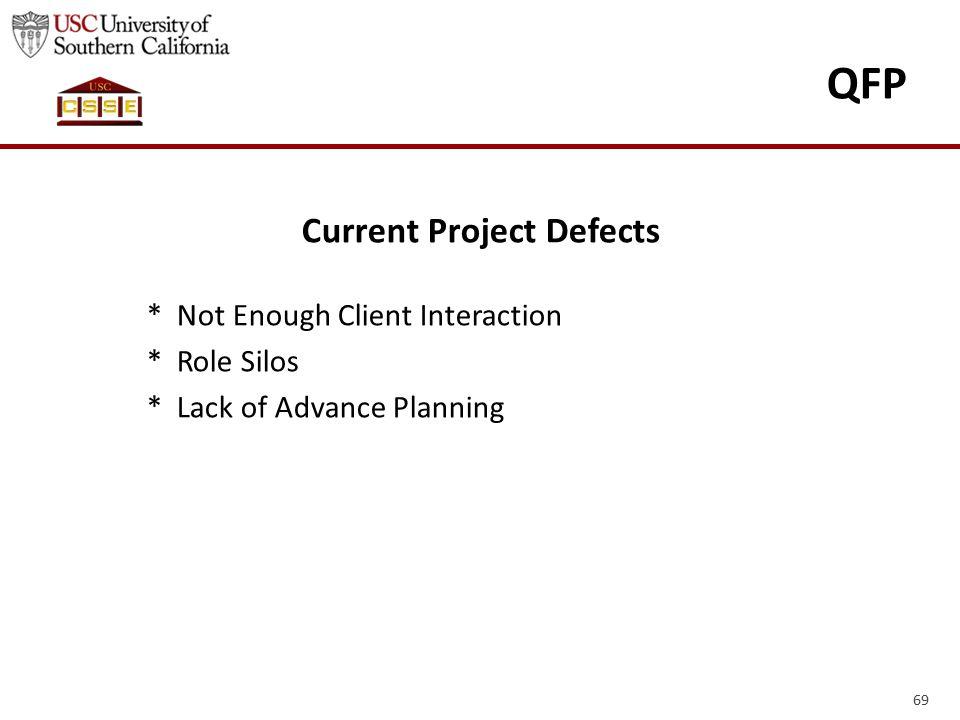 69 QFP Current Project Defects * Not Enough Client Interaction * Role Silos * Lack of Advance Planning