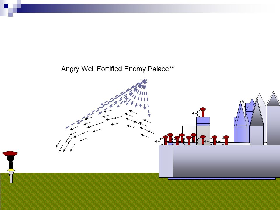 Angry Well Fortified Enemy Palace**