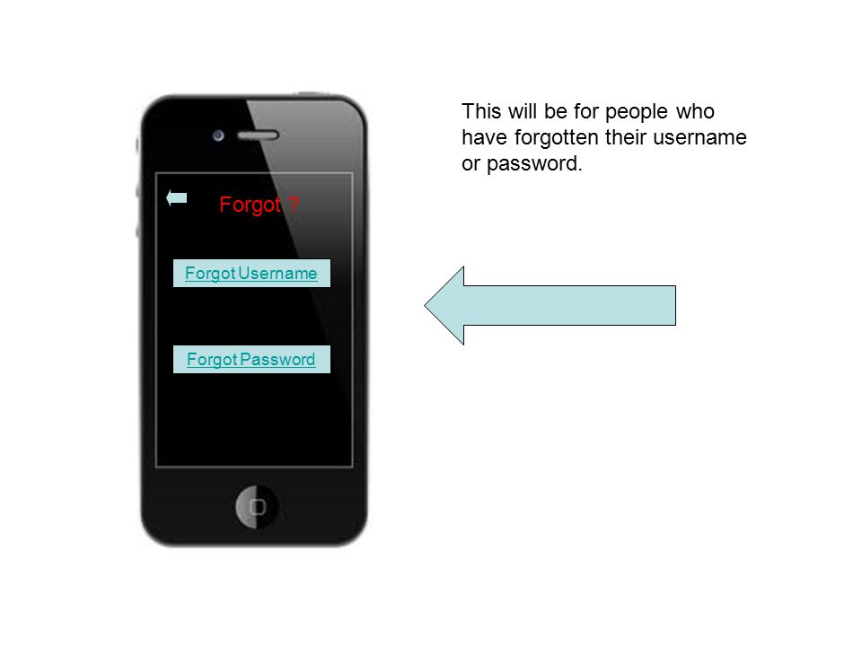 Forgot ? Forgot Username Forgot Password This will be for people who have forgotten their username or password.