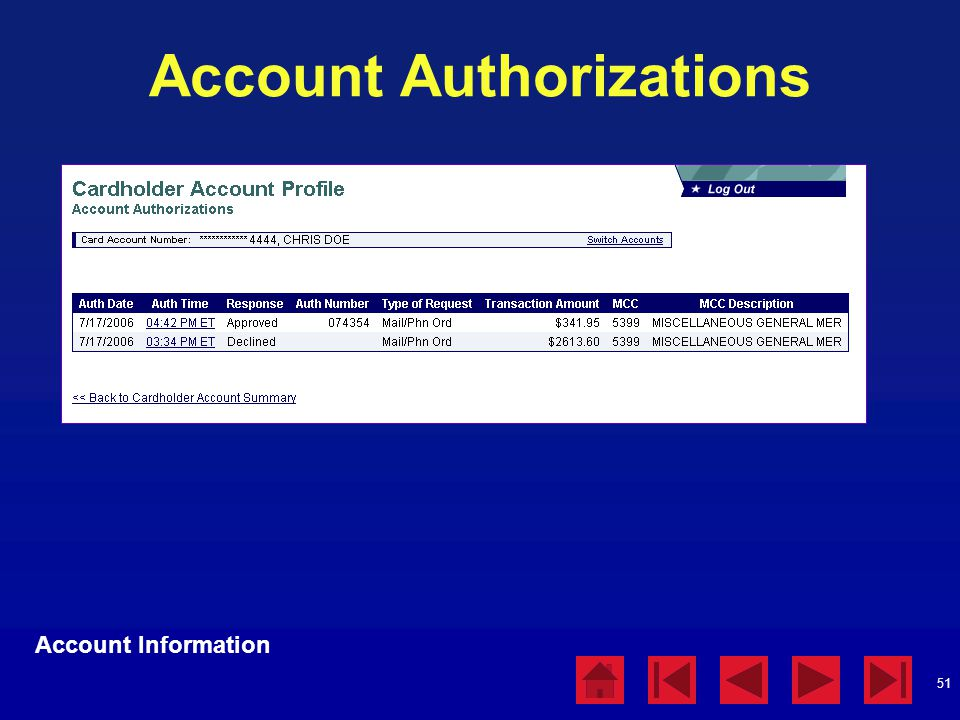 51 Account Authorizations Account Information