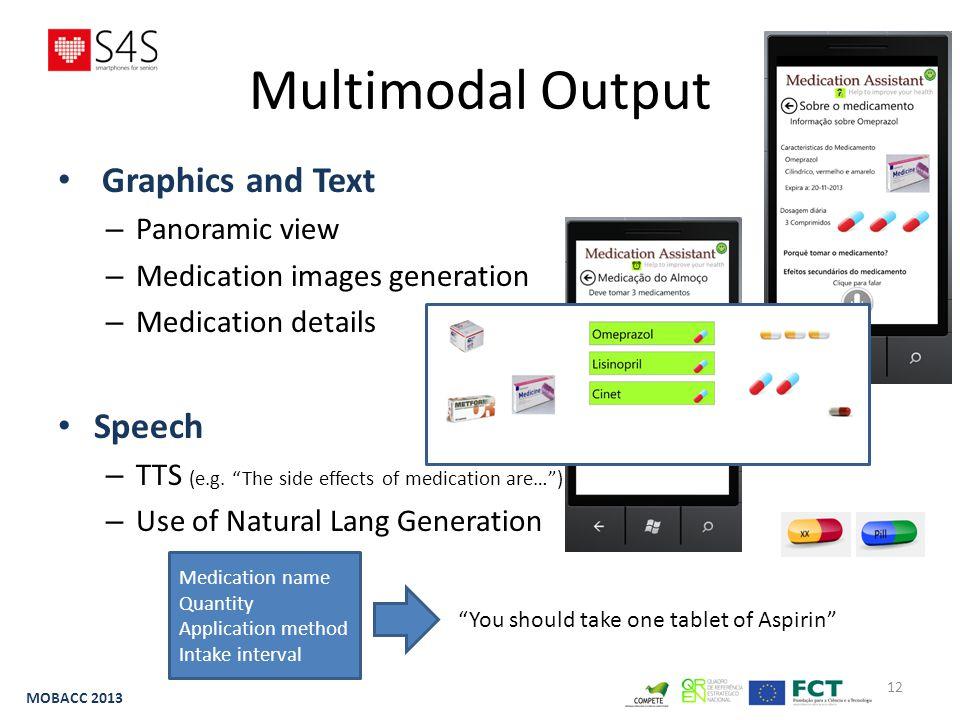 12 Multimodal Output Graphics and Text – Panoramic view – Medication images generation – Medication details Speech – TTS (e.g.