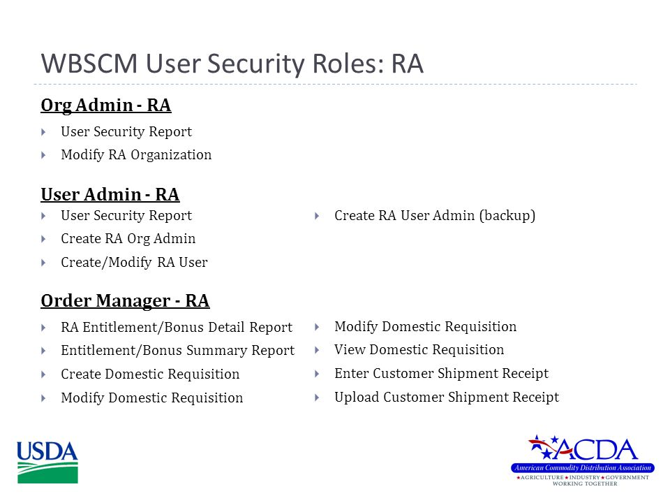 WBSCM User Security Roles: RA User Admin - RA  RA Entitlement/Bonus Detail Report  Entitlement/Bonus Summary Report  Create Domestic Requisition  Modify Domestic Requisition Order Manager - RA  User Security Report  Modify RA Organization Org Admin - RA  User Security Report  Create RA Org Admin  Create/Modify RA User  Modify Domestic Requisition  View Domestic Requisition  Enter Customer Shipment Receipt  Upload Customer Shipment Receipt  Create RA User Admin (backup)