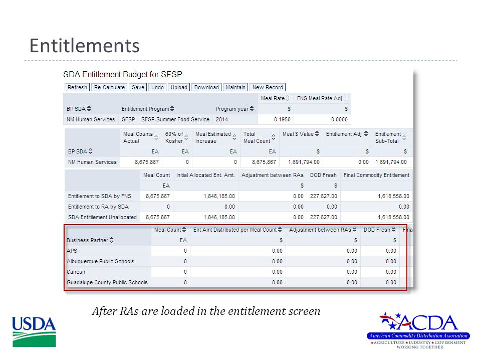 Entitlements After RAs are loaded in the entitlement screen
