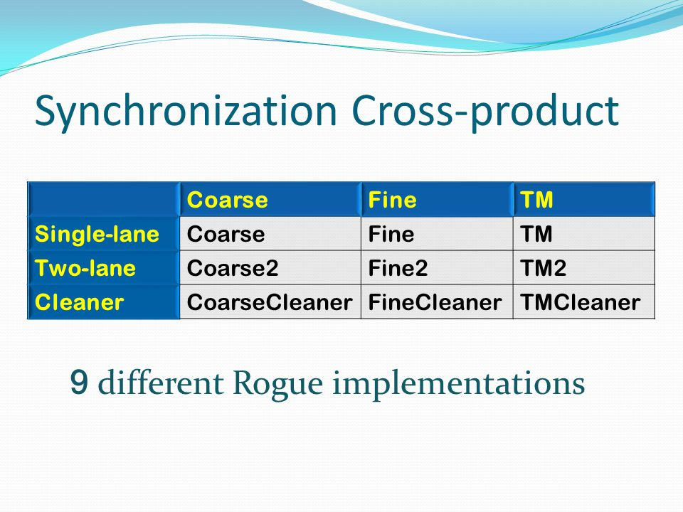 Synchronization Cross-product CoarseFineTM Single-laneCoarseFineTM Two-laneCoarse2Fine2TM2 CleanerCoarseCleanerFineCleanerTMCleaner 9 different Rogue implementations