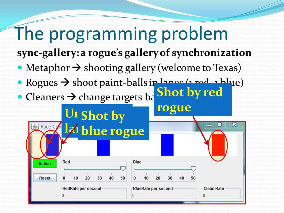 The programming problem sync-gallery: a rogue's gallery of synchronization Metaphor  shooting gallery (welcome to Texas) Rogues  shoot paint-balls in lanes (1 red, 1 blue) Cleaners  change targets back to white Unshot lane Shot by blue rogue Shot by red rogue