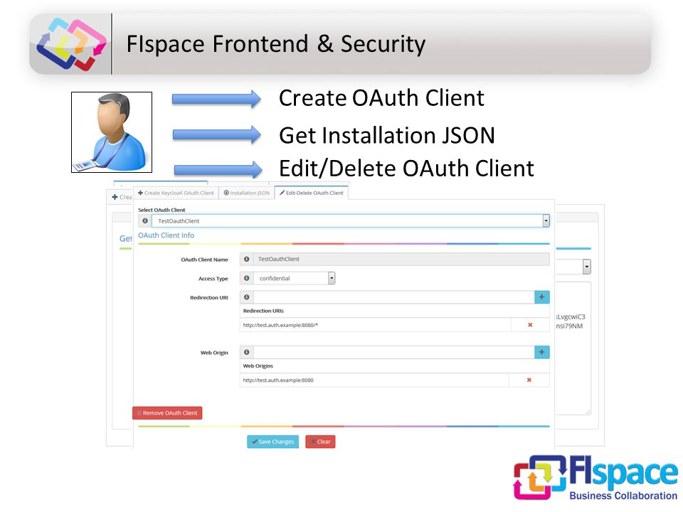 FIspace Frontend & Security Create OAuth Client Get Installation JSON Edit/Delete OAuth Client