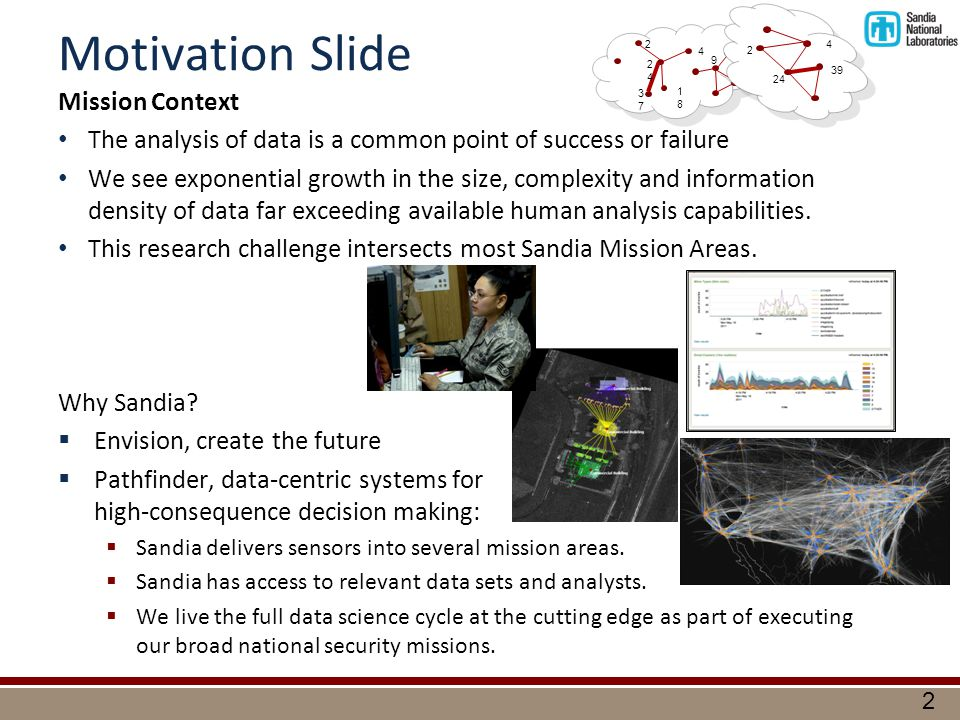 2 Motivation Slide Mission Context The analysis of data is a common point of success or failure We see exponential growth in the size, complexity and information density of data far exceeding available human analysis capabilities.
