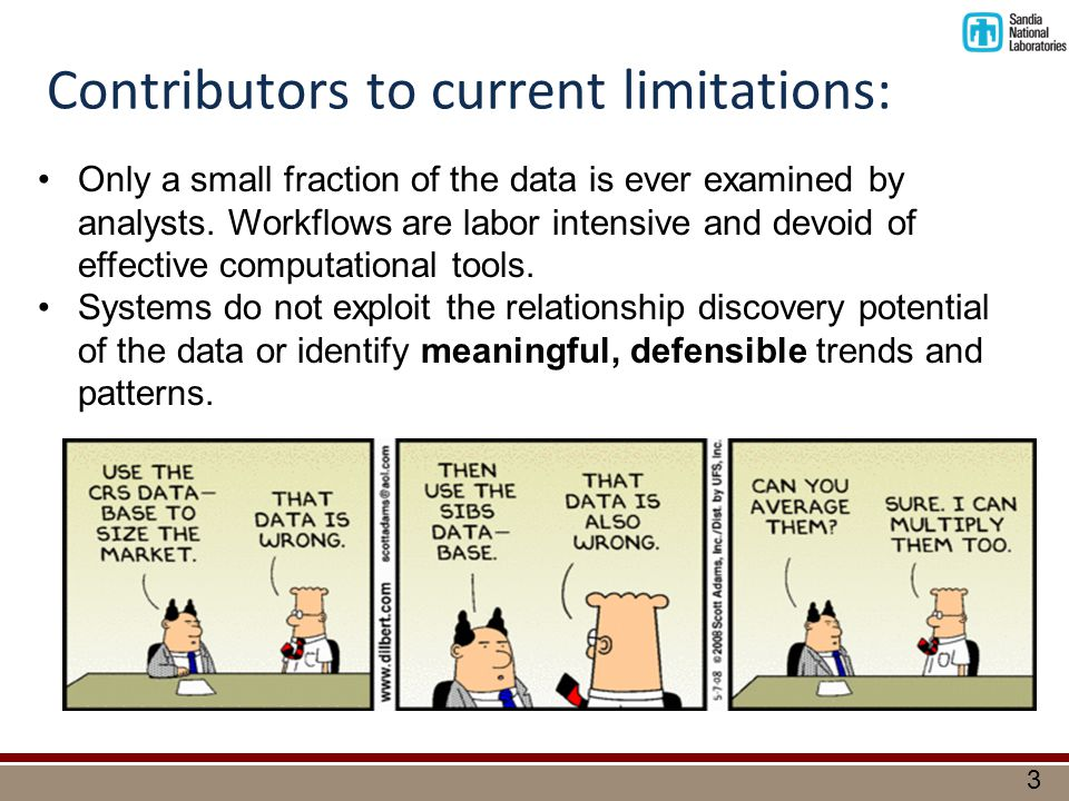 3 Contributors to current limitations: Only a small fraction of the data is ever examined by analysts.