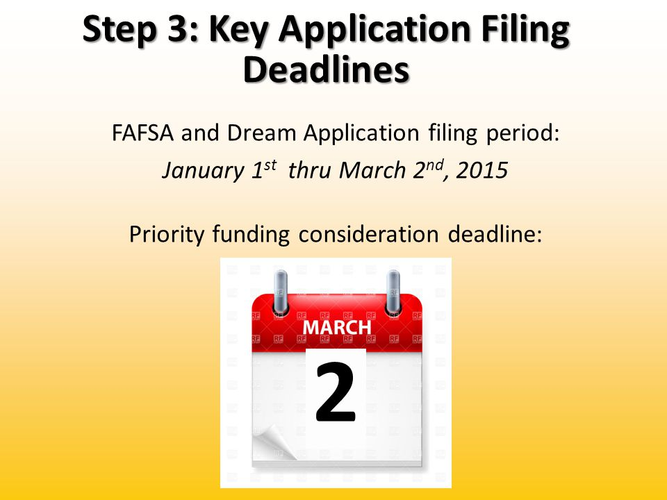 Step 3: Key Application Filing Deadlines FAFSA and Dream Application filing period: January 1 st thru March 2 nd, 2015 Priority funding consideration deadline: 2