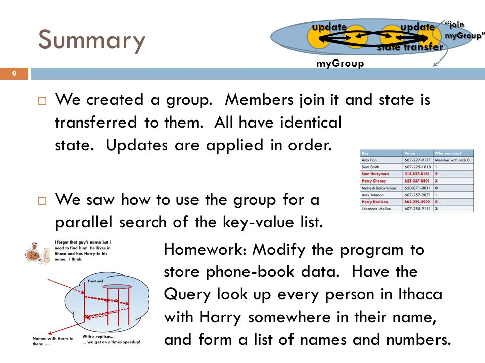 Summary 9  We created a group. Members join it and state is transferred to them.