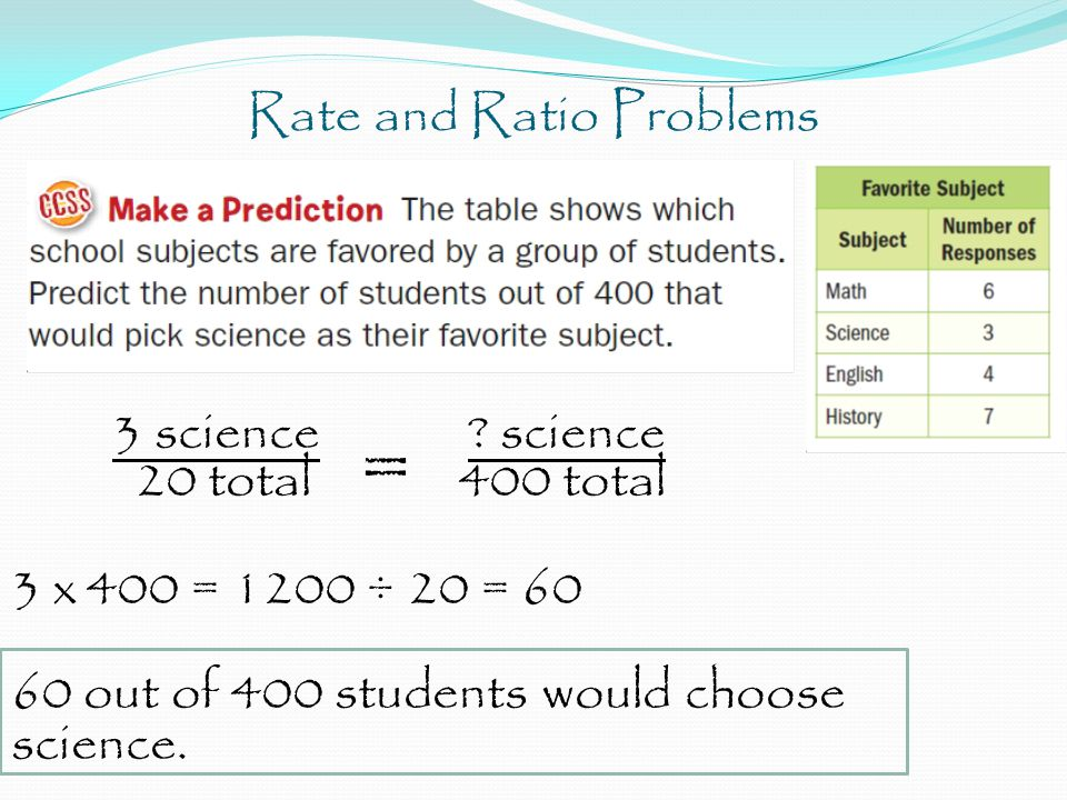 Rate and Ratio Problems 3 science ? science 20 total = 400 total 3 x 400 = 1200 ÷ 20 = 60 60 out of 400 students would choose science.