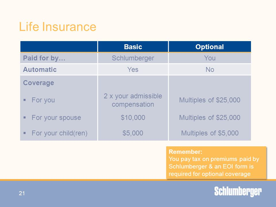 Life Insurance BasicOptional Paid for by…SchlumbergerYou AutomaticYesNo Coverage  For you 2 x your admissible compensation Multiples of $25,000  For