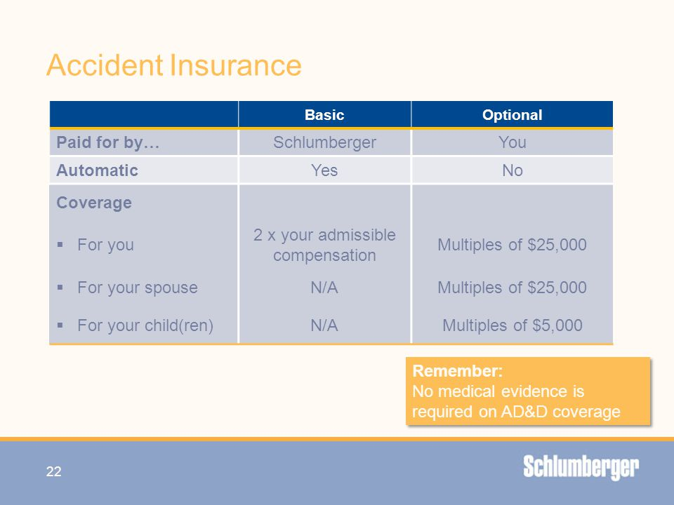 Accident Insurance 22 BasicOptional Paid for by…SchlumbergerYou AutomaticYesNo Coverage  For you 2 x your admissible compensation Multiples of $25,00