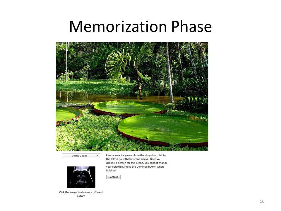 Memorization Phase 16
