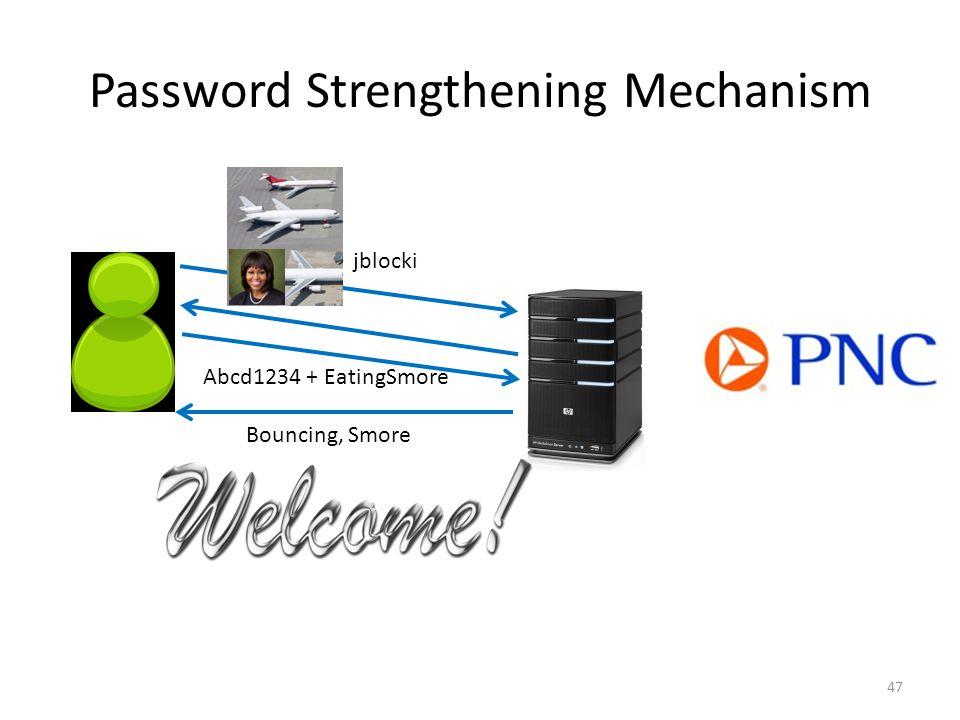 Password Strengthening Mechanism 47 Abcd1234 + EatingSmore Bouncing, Smore jblocki