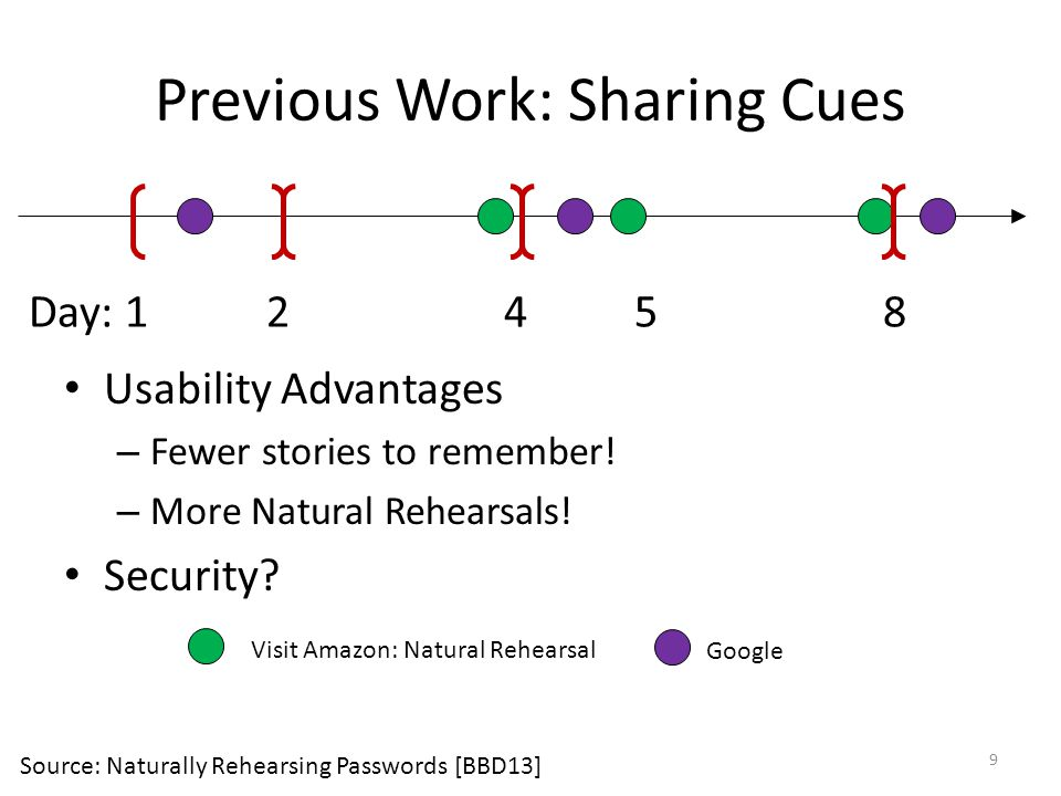 Previous Work: Sharing Cues Usability Advantages – Fewer stories to remember.