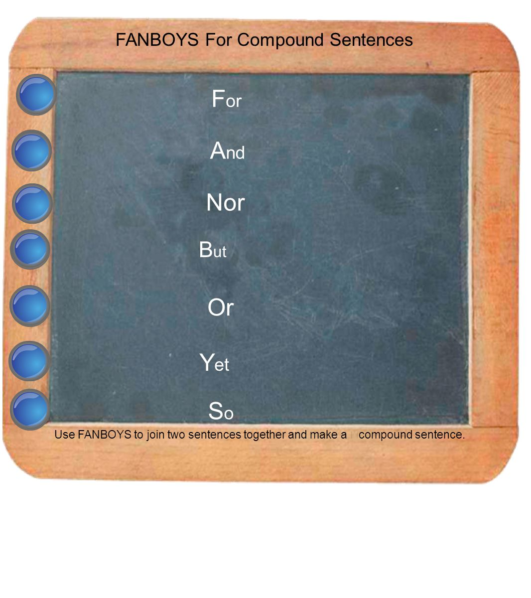 When to use FANBOYS (Coordinating Conjunctions) Sentence, for and nor but yet or so.