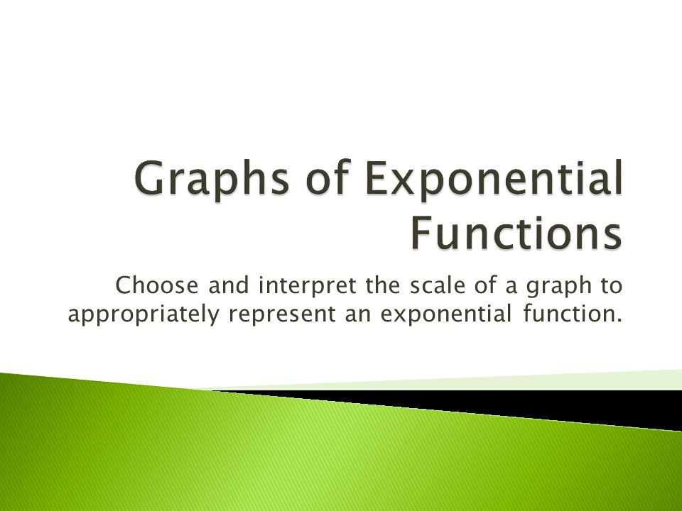 Choose and interpret the scale of a graph to appropriately represent an exponential function.