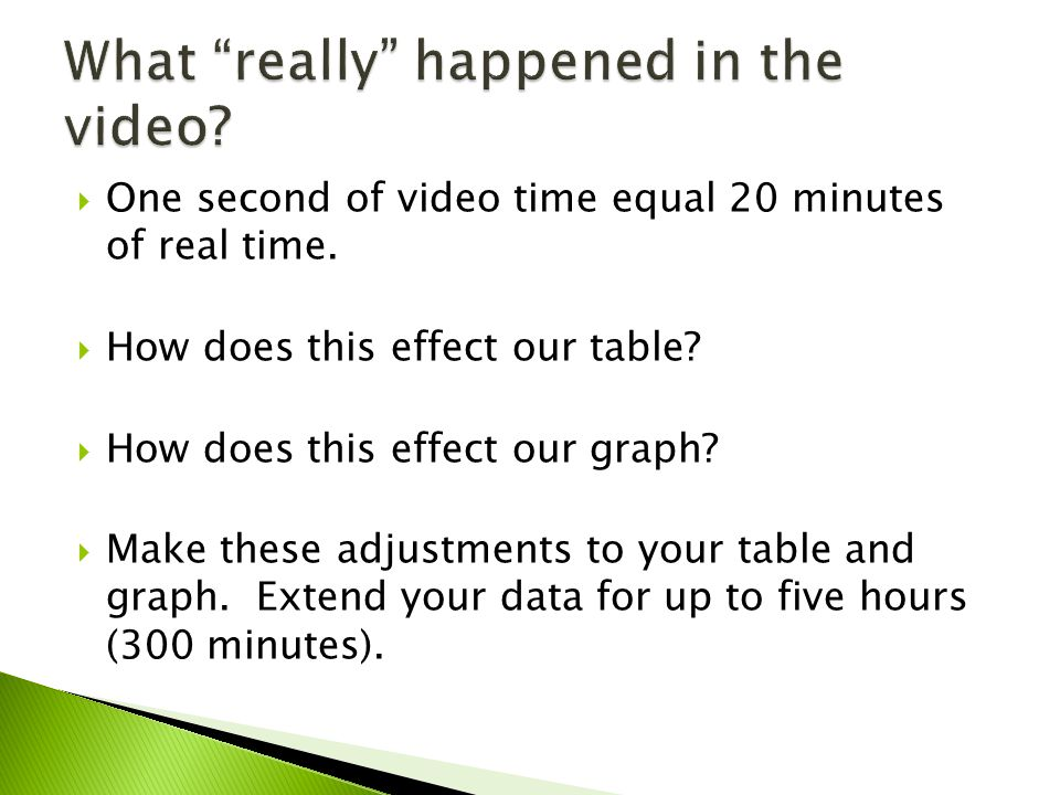  One second of video time equal 20 minutes of real time.