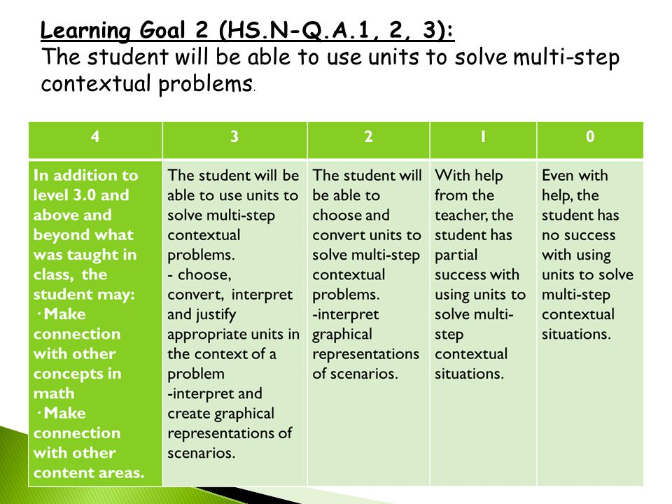 Learning Goal 2 (HS.N-Q.A.1, 2, 3): The student will be able to use units to solve multi-step contextual problems.