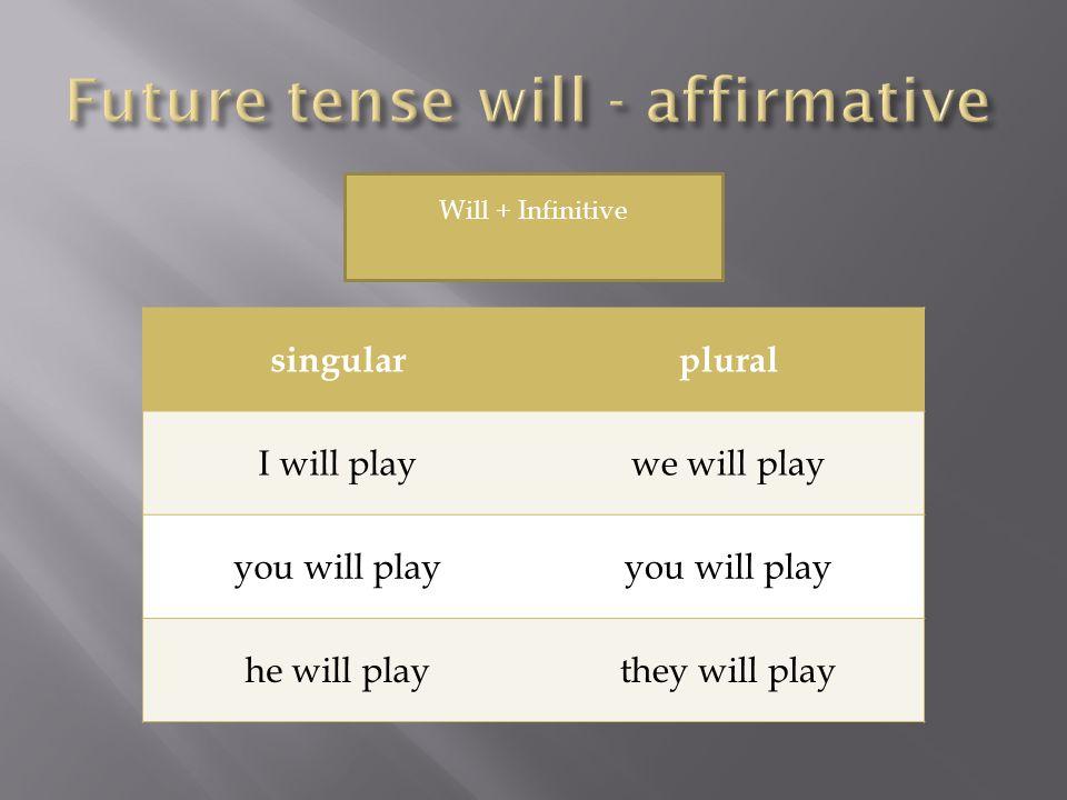singularplural I won´t playwe won´t play you won´t play he won´t playthey won´t play Won´t + infinitive