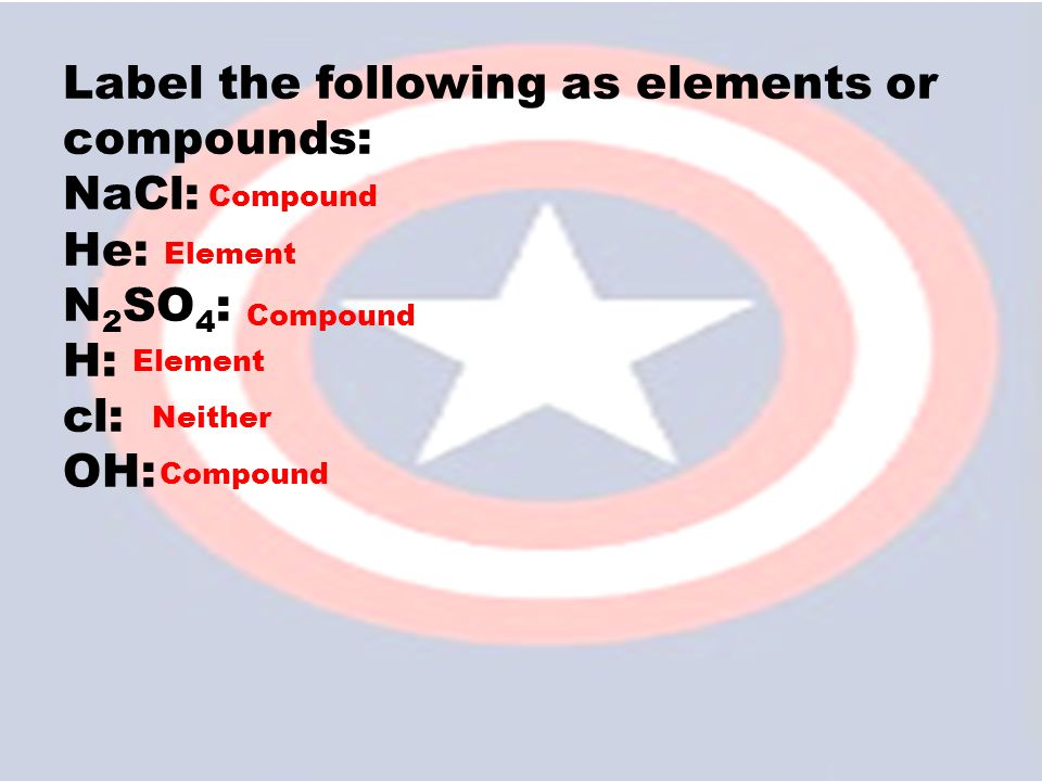 Label the following as elements or compounds: NaCl: He: N 2 SO 4 : H: cl: OH: Compound Element Compound Element Neither Compound