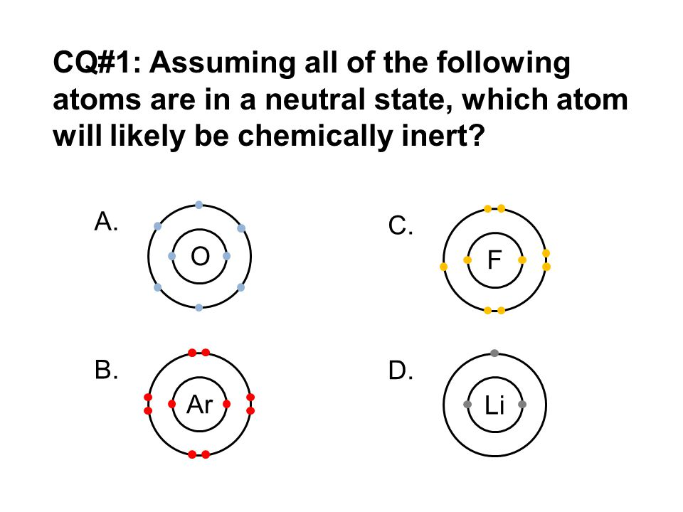 CQ#1: Assuming all of the following atoms are in a neutral state, which atom will likely be chemically inert? A. B. C. D. Ar Li F O