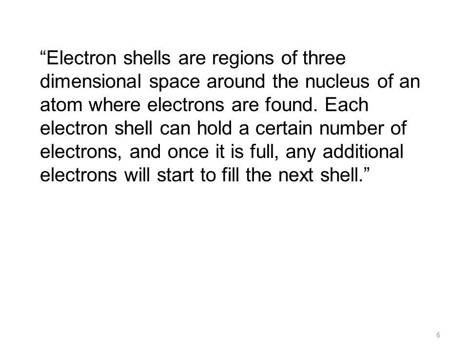 Na Electron Shell
