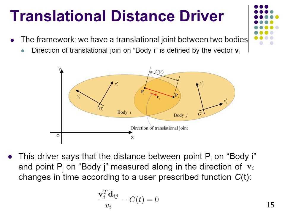 Translational Distance Driver The framework: we have a translational joint between two bodies Direction of translational join on Body i is defined by the vector v i 15 This driver says that the distance between point P i on Body i and point P j on Body j measured along in the direction of changes in time according to a user prescribed function C(t):