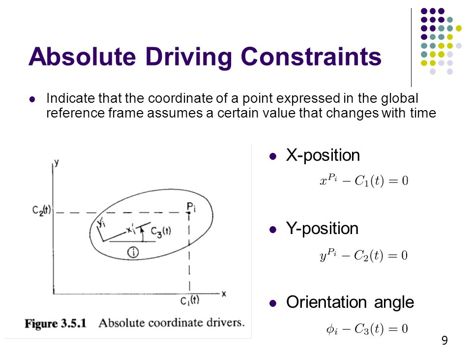 Absolute Driver Constraints Step 2: Constraint Equations  (q,t) = .
