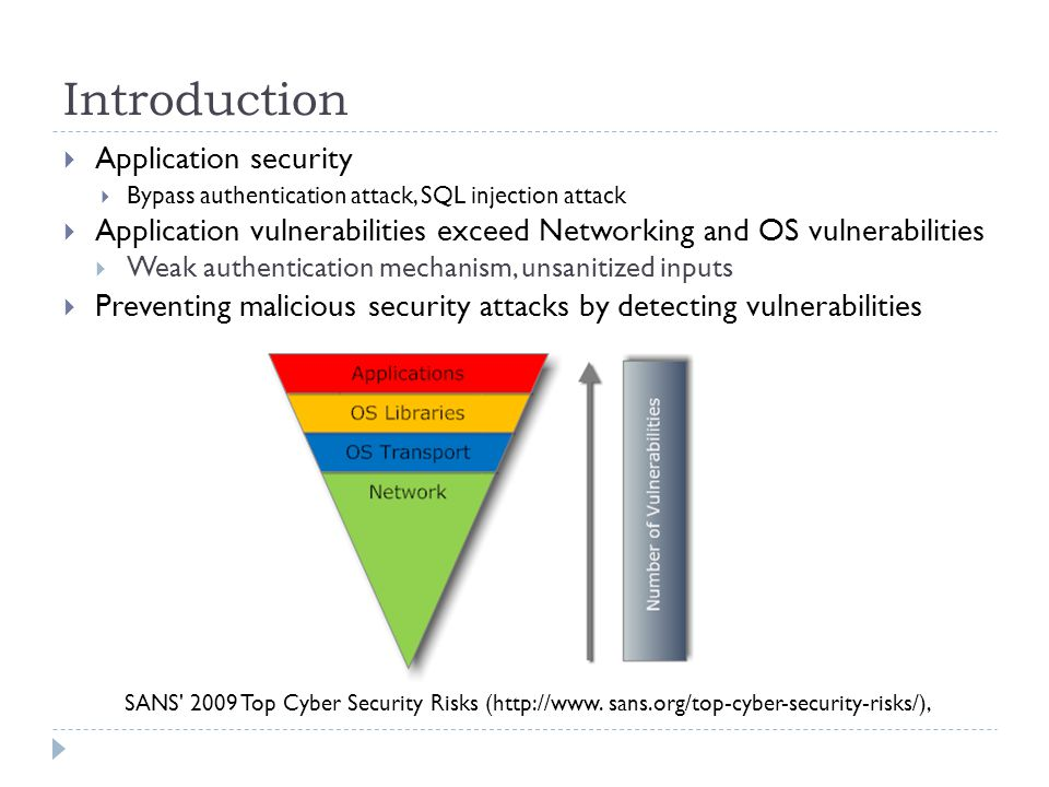 Introduction  Application security  Bypass authentication attack, SQL injection attack  Application vulnerabilities exceed Networking and OS vulnerabilities  Weak authentication mechanism, unsanitized inputs  Preventing malicious security attacks by detecting vulnerabilities SANS 2009 Top Cyber Security Risks (http://www.