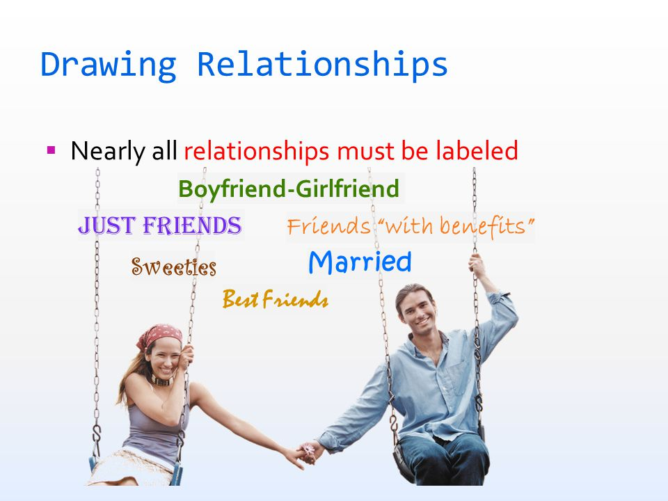 Drawing Relationships  Nearly all relationships must be labeled Boyfriend-Girlfriend Just Friends Friends with benefits Sweeties Married Best Friends