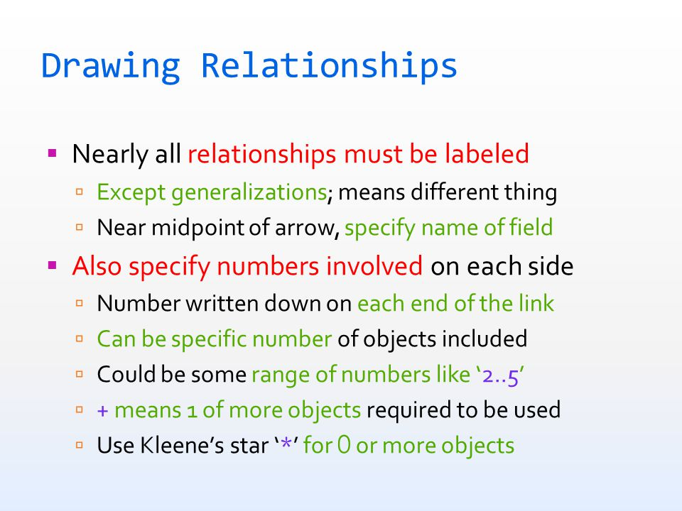Drawing Relationships  Nearly all relationships must be labeled  Except generalizations; means different thing  Near midpoint of arrow, specify name of field  Also specify numbers involved on each side  Number written down on each end of the link  Can be specific number of objects included  Could be some range of numbers like '2..5'  + means 1 of more objects required to be used  Use Kleene's star '*' for 0 or more objects