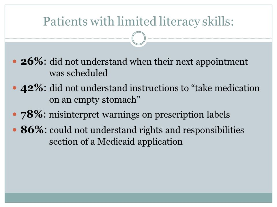 "Patients with limited literacy skills: 26%: did not understand when their next appointment was scheduled 42%: did not understand instructions to ""take"