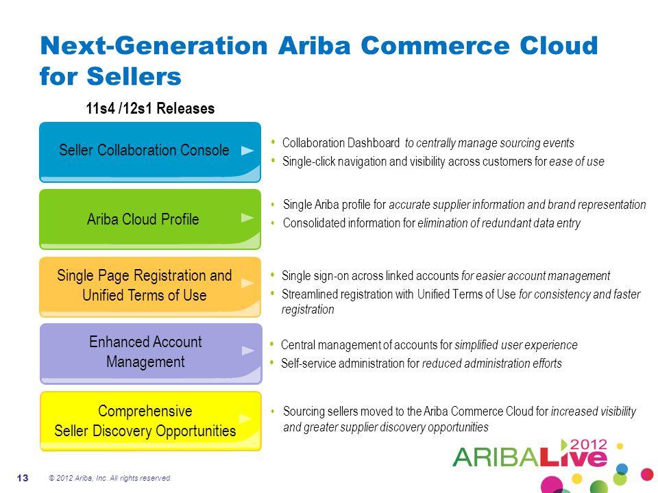 Next-Generation Ariba Commerce Cloud for Sellers 13 © 2012 Ariba, Inc.
