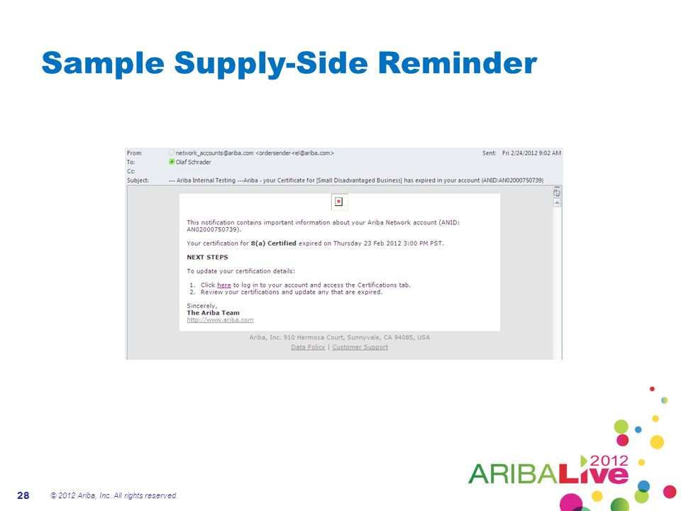 Sample Supply-Side Reminder © 2012 Ariba, Inc. All rights reserved. 28