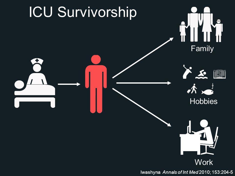 ICU Survivorship Family Hobbies Work Iwashyna Annals of Int Med 2010; 153:204-5
