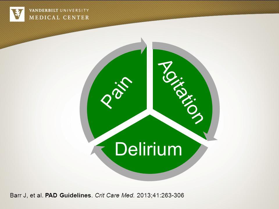 Barr J, et al. PAD Guidelines. Crit Care Med. 2013;41:263-306 Agitation Pain Delirium