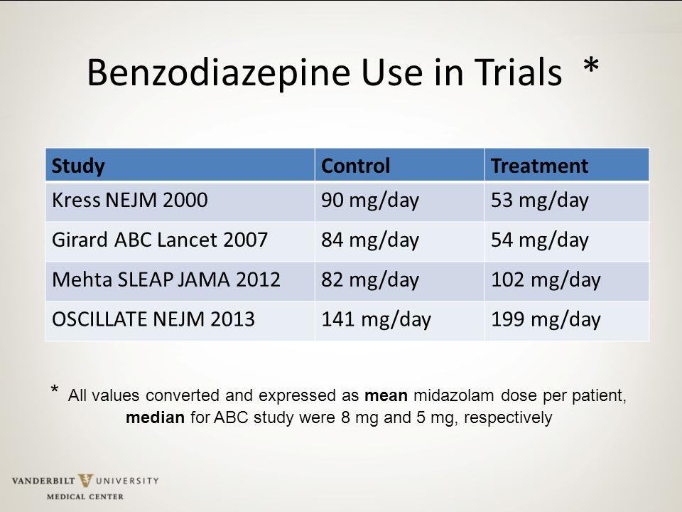 Benzodiazepine Use in Trials * StudyControlTreatment Kress NEJM 200090 mg/day53 mg/day Girard ABC Lancet 200784 mg/day54 mg/day Mehta SLEAP JAMA 20128