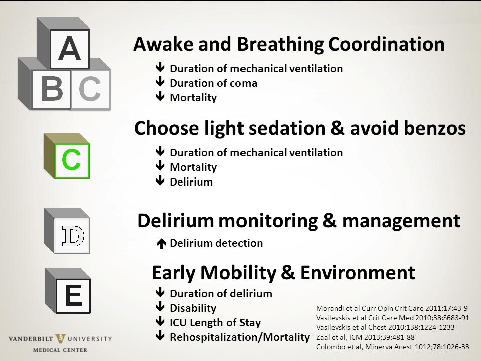 Awake and Breathing Coordination Choose light sedation & avoid benzos Delirium monitoring & management Early Mobility & Environment  Duration of mech
