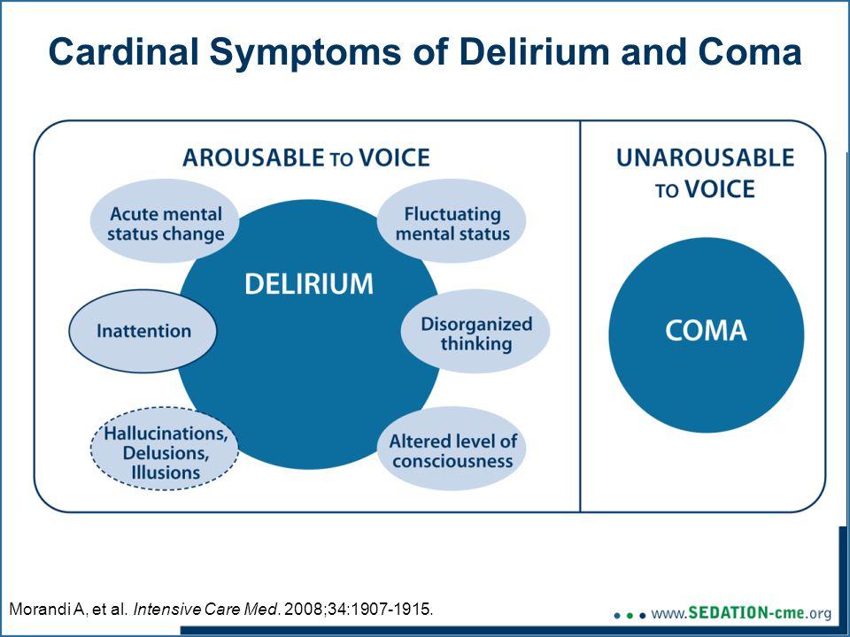 Cardinal Symptoms of Delirium and Coma Morandi A, et al. Intensive Care Med. 2008;34:1907-1915.