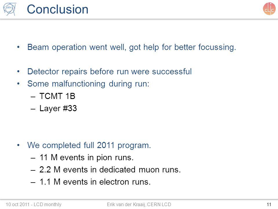 Conclusion 10 oct 2011 - LCD monthly Erik van der Kraaij, CERN LCD11 Beam operation went well, got help for better focussing.