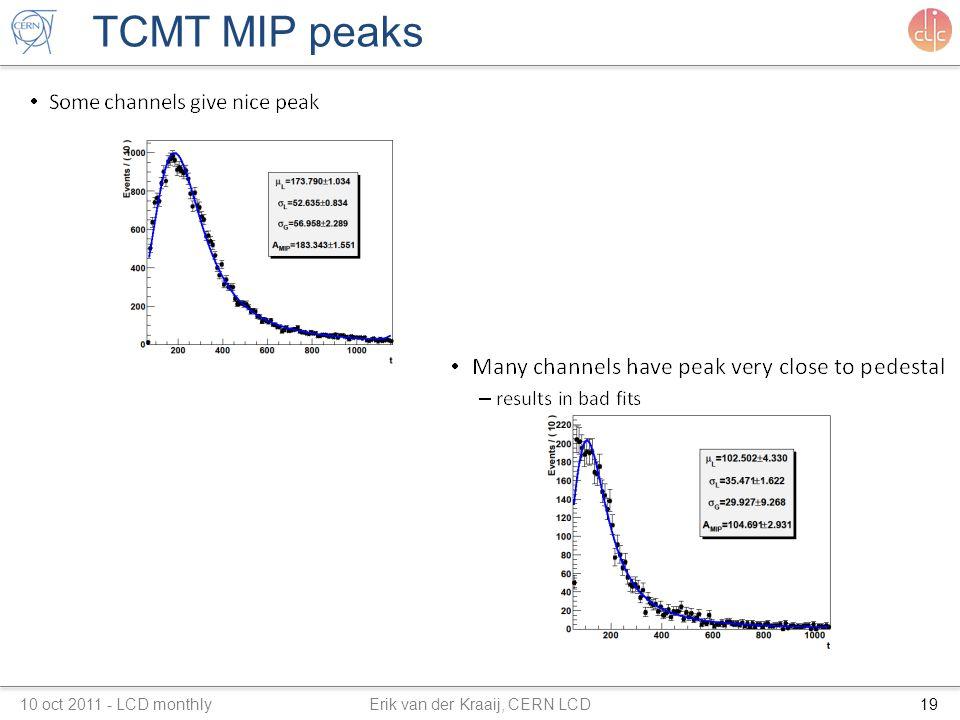 TCMT MIP peaks 10 oct 2011 - LCD monthly Erik van der Kraaij, CERN LCD19
