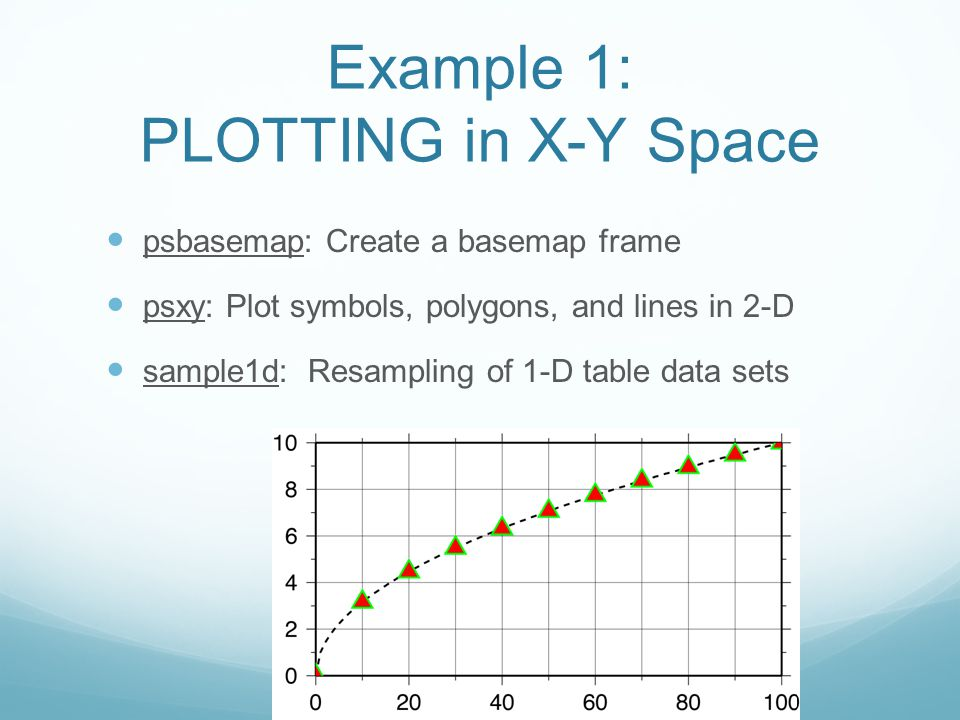 Example 1: PLOTTING in X-Y Space psbasemap: Create a basemap frame psxy: Plot symbols, polygons, and lines in 2-D sample1d: Resampling of 1-D table data sets