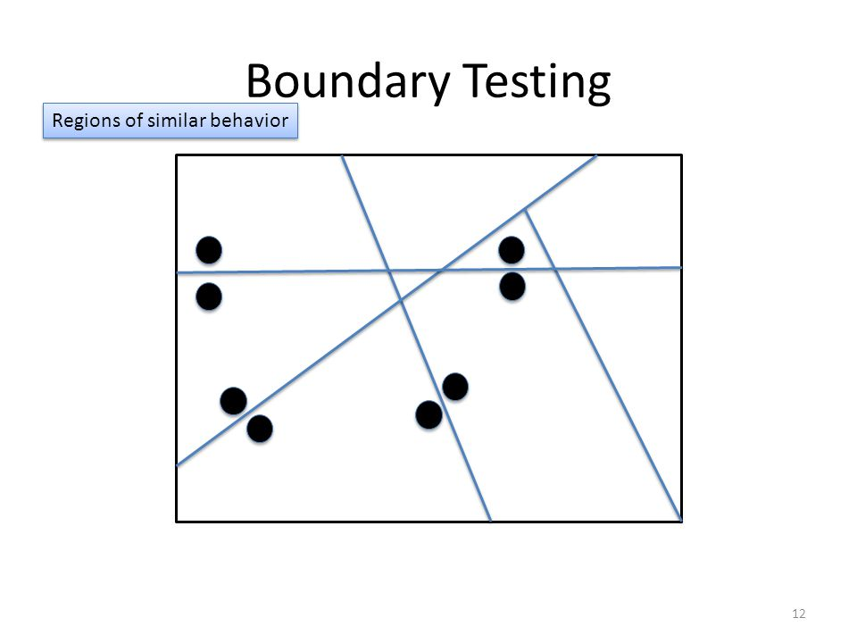 Boundary Testing Regions of similar behavior 12